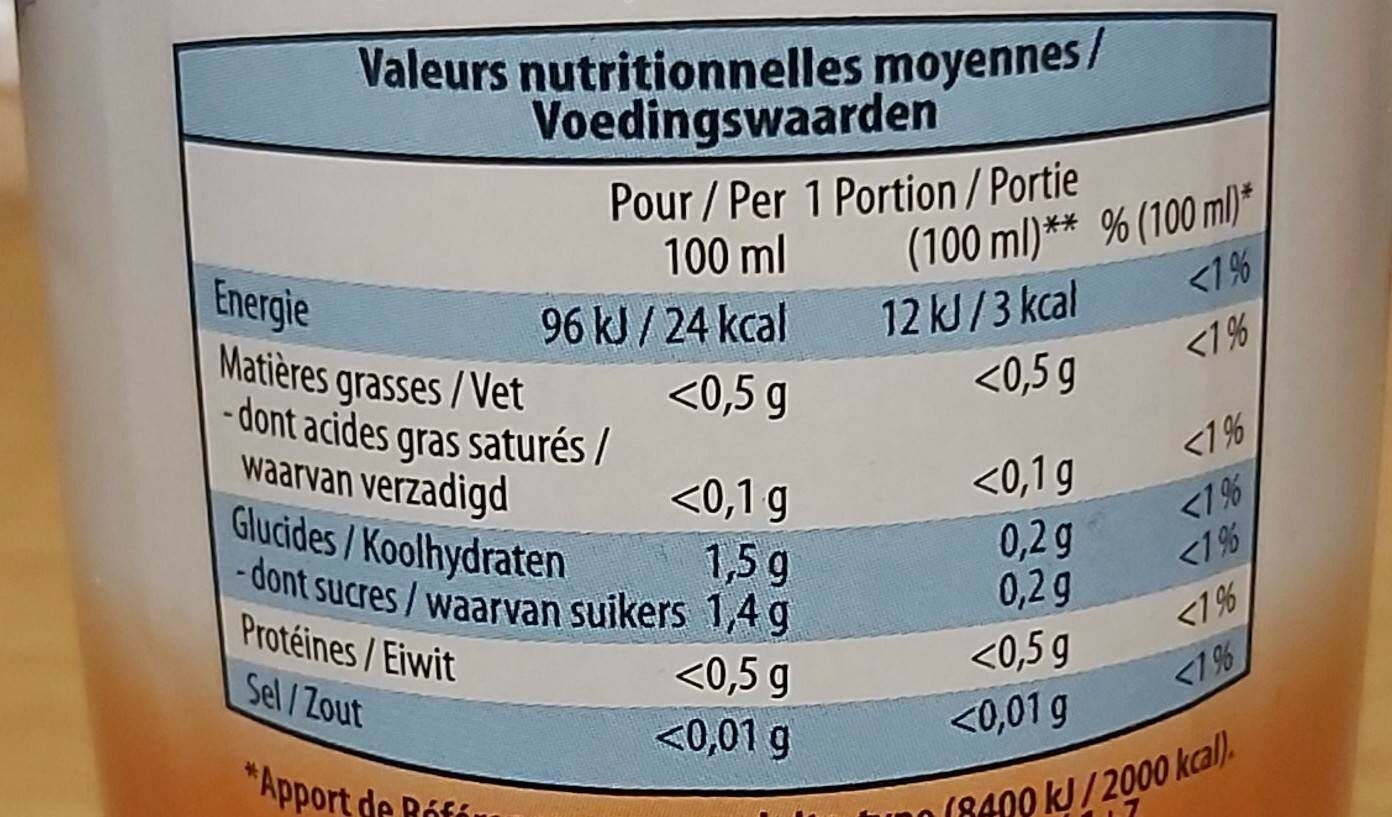Sirop Pêche SS. Sucre - Informations nutritionnelles - fr