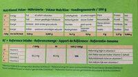 Kiwi hayward bio - Ingrédients