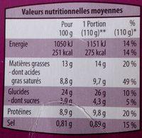 Paniers Feuilletés - Jambon Fromage - Informations nutritionnelles - fr