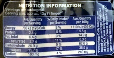 Almond Fingers - Informations nutritionnelles