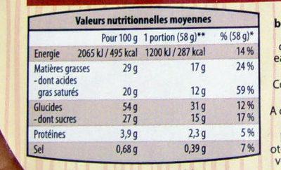 Kouign Amann au Beurre Pâtissier - Nutrition facts