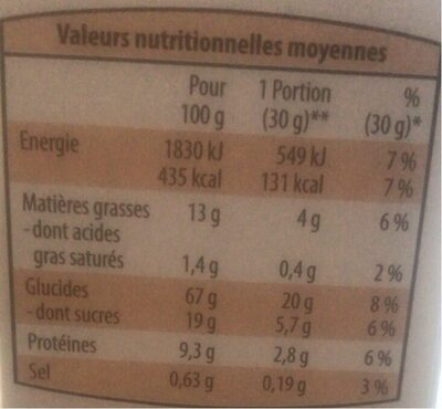 Crunchy mix muesli chocolat - Valori nutrizionali