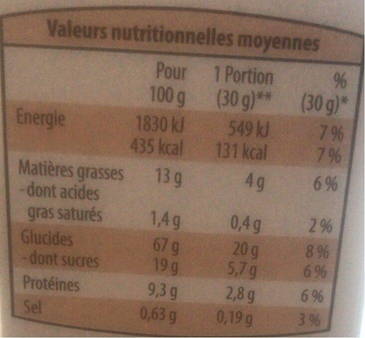 Crunchy mix muesli chocolat - Valori nutrizionali - fr