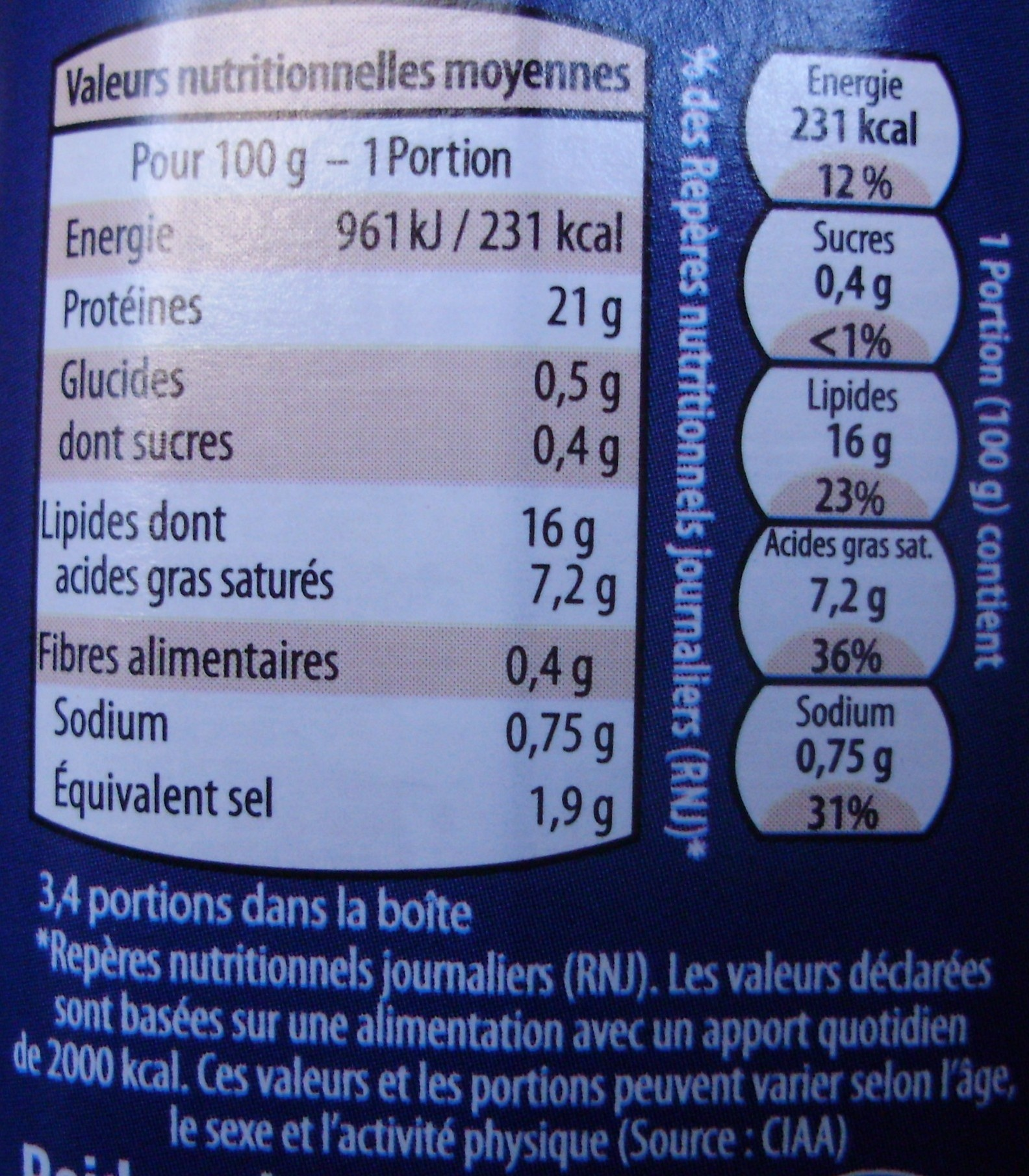 Corned Beef - Nutrition facts