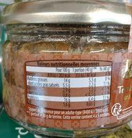 Terrine de cerf au cognac - Informations nutritionnelles - fr
