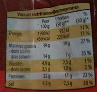 Chorizo supérieur doux - Informations nutritionnelles - fr