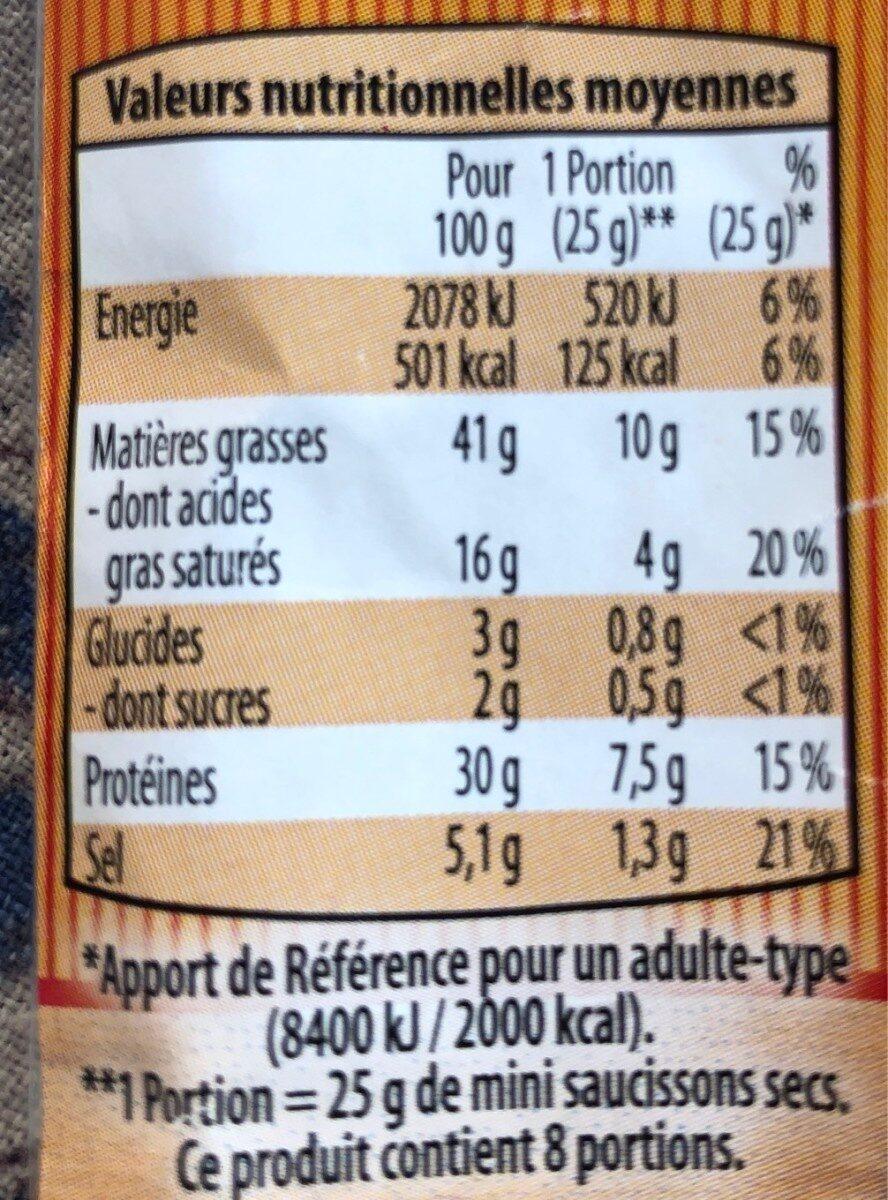 Mini Saucissons Sec - Voedingswaarden - fr