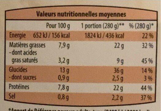 Coquillettes au jambon et au fromage - Informations nutritionnelles - fr