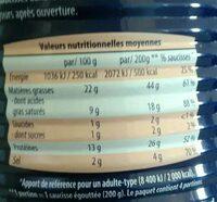 SAUCISSE XXL - Nutrition facts