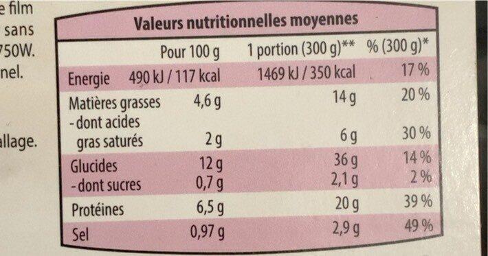 Émincé de volaille - Valori nutrizionali - fr