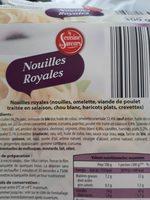 Poulet tikka - Ingredients