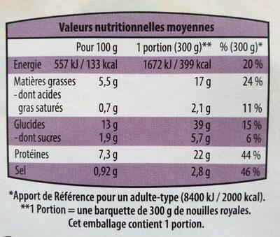 Code-barres invalide - Informations nutritionnelles - fr