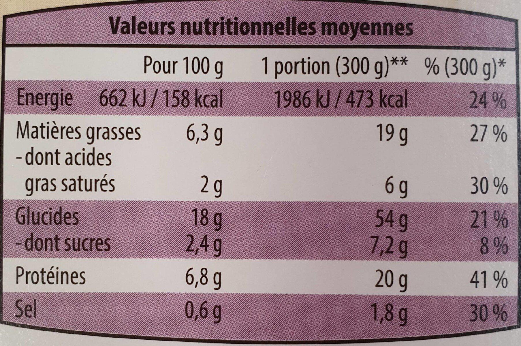 Nouilles royales - Informations nutritionnelles - fr
