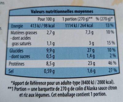 Colin d'Alaska sauce Citron et riz blanc aux légumes - Informations nutritionnelles - fr