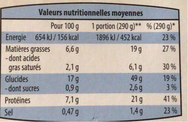 Colin d'Alaska sauce citron - Nutrition facts - fr