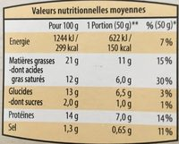 Chèvres Chauds - Nutrition facts - fr