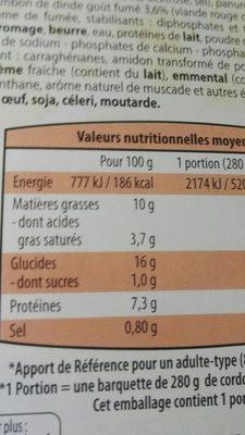Macaroni boulettes au boeuf - Informations nutritionnelles - fr