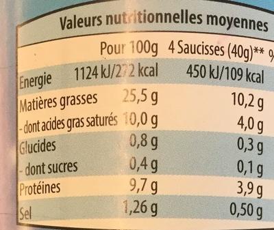 Saucisses Cocktail - Informations nutritionnelles - fr
