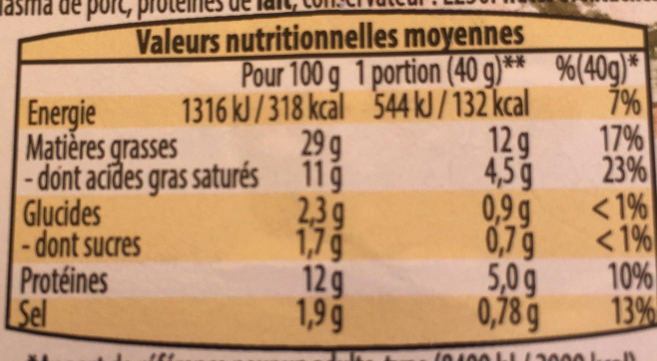 Terrine de porc au sel de Guérande - Voedigswaarden