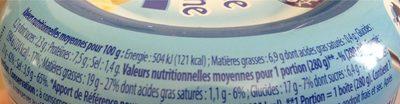 Salade Piémontaise au thon - Informations nutritionnelles - fr