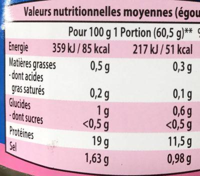 Crevettes décortiquées moyennes - Nutrition facts