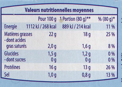 Rillettes de Thon - Informations nutritionnelles