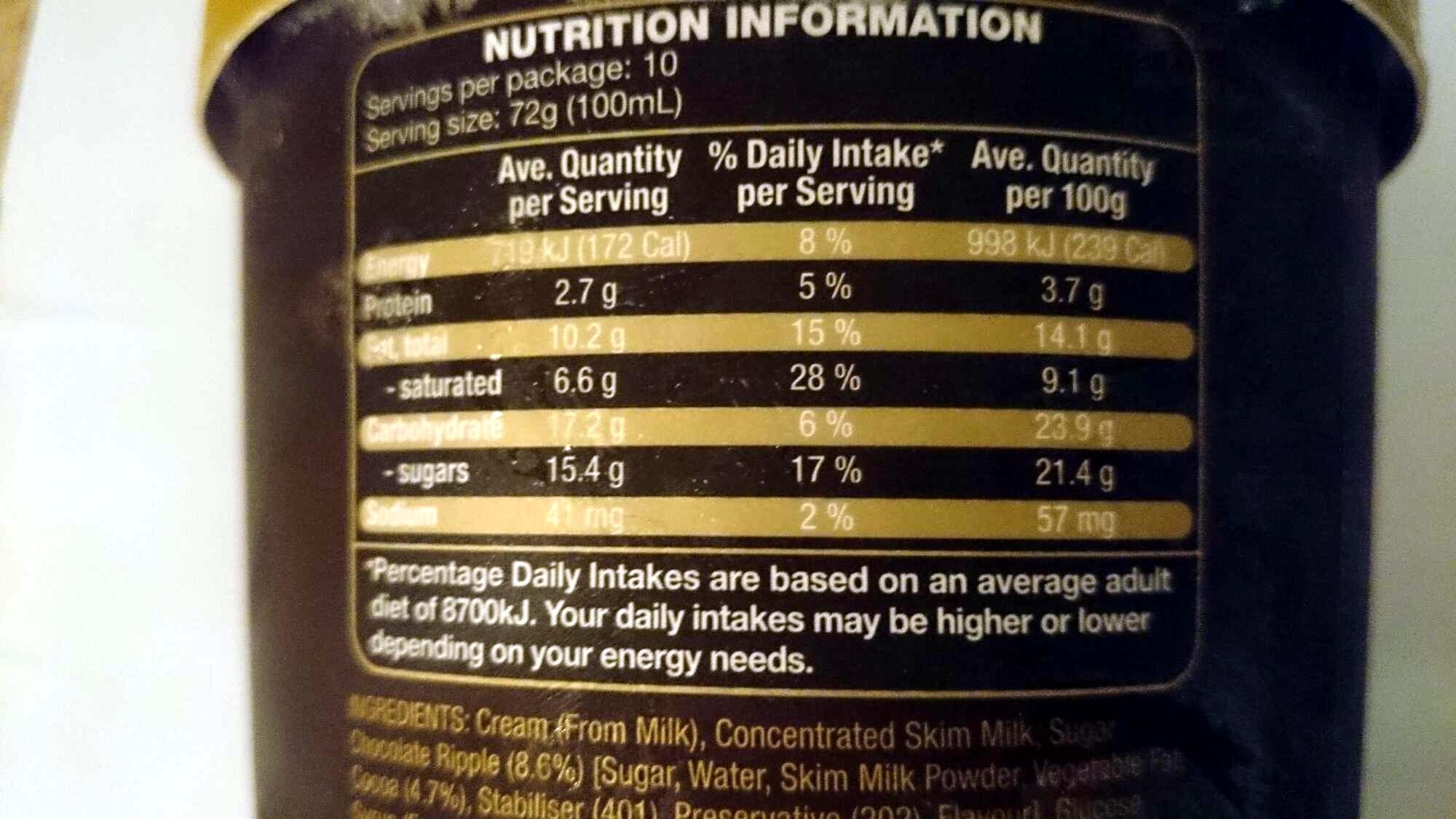 Indulge Coffee Mocha Gourmet Ice Cream - Nutrition facts - en