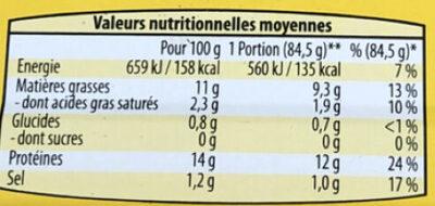 Filets de Maquereaux Sauce moutarde - Voedingswaarden