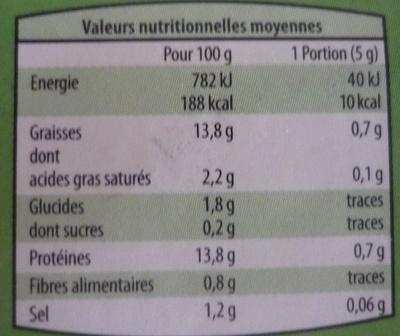 Rillettes de Truite - Informations nutritionnelles - fr
