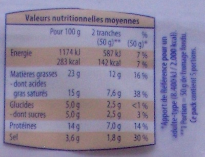 Fromage fondu pour croque monsieur - Informations nutritionnelles - fr