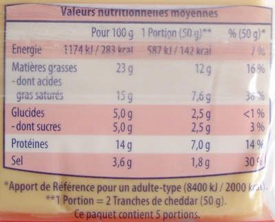 Tranches de Cheddar (23 % MG) 10 tranches - Voedigswaarden