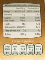 Fromage de chèvre - Voedingswaarden