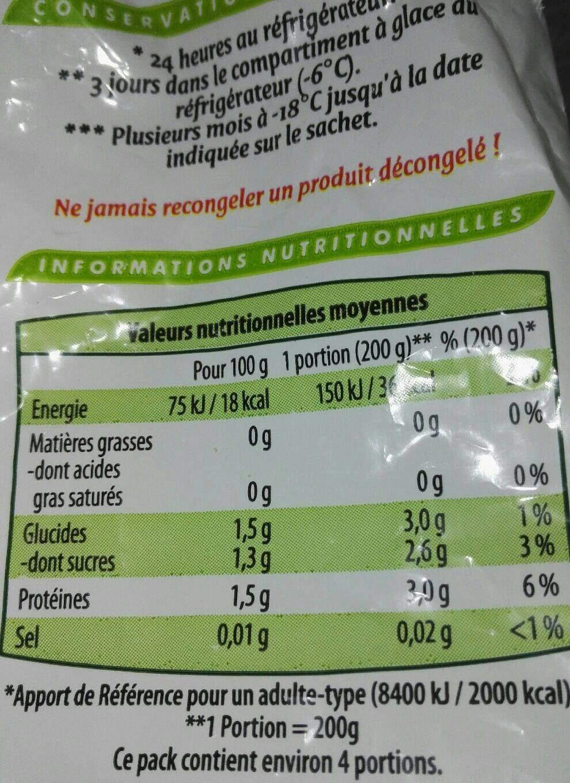 Oignon émincés - Informations nutritionnelles