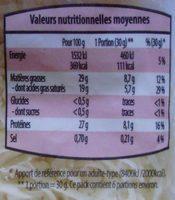 4 chèvre chauds - Voedingswaarden - fr