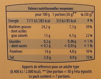 Feta grecque originale - Nutrition facts