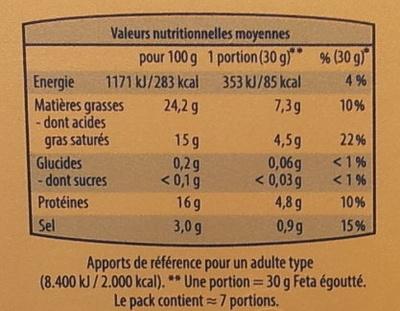 Feta grecque originale - Informations nutritionnelles