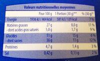 Brownie Chocolat & Pépites - Nutrition facts - fr