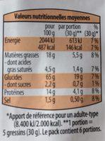 Gressins au sel de mer - Informations nutritionnelles