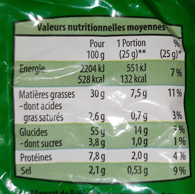 Croutons ail manapain - Informations nutritionnelles