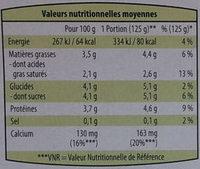 Bifidus nature - Informations nutritionnelles - fr