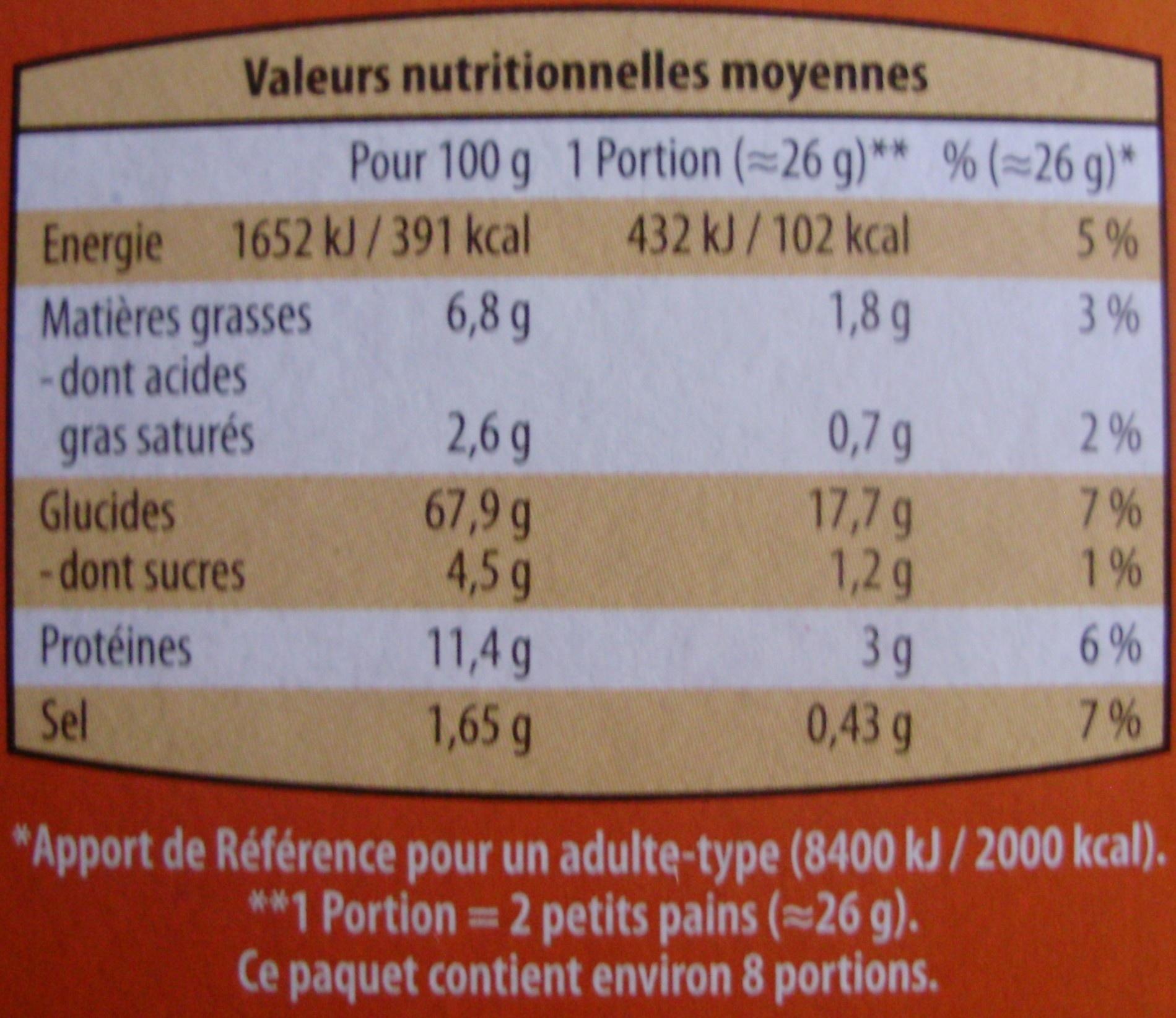 Petits pains grillés au blé complet - Voedingswaarden - fr