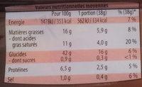 Pâte Feuilletée au Beurre - Nutrition facts