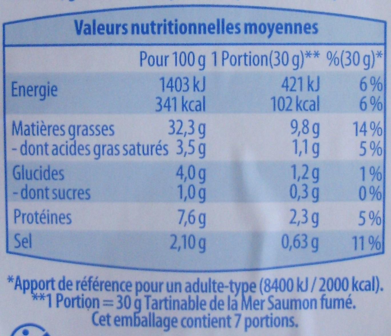 Tartinable de la mer, saumon fumé - Informations nutritionnelles