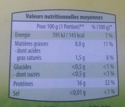 Escalope de soja pannée - Nutrition facts