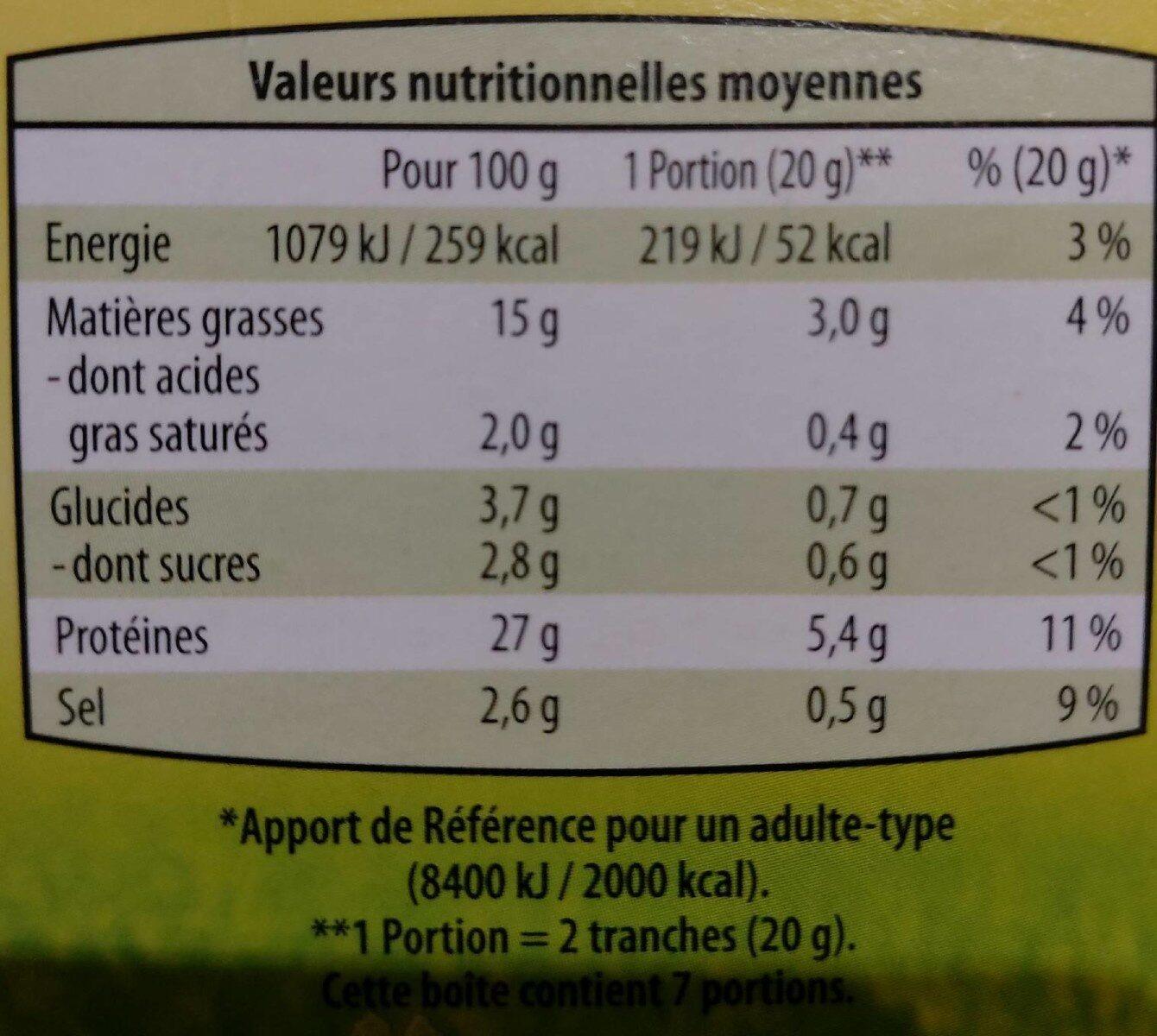 Code-barres invalide - Informations nutritionnelles - en