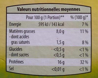 Charcuterie végétale - Informations nutritionnelles - en