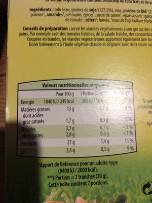 Escalopes de soja - Nutrition facts