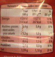 Baguettes Viennoises - Informations nutritionnelles - fr