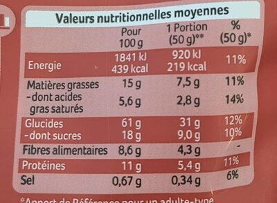 Muesli - Voedingswaarden - fr