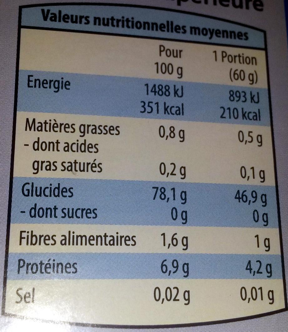 Riz Long Grain Incollable - Voedigswaarden